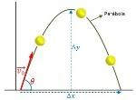 movimiento-parabolico