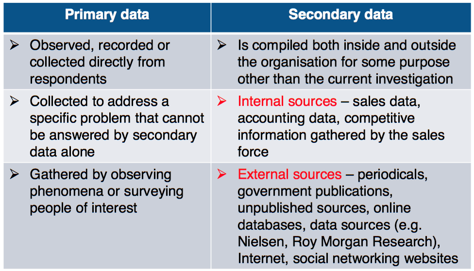 advantages of primary data collection