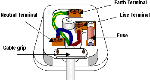 uk-mains-plug-wiring