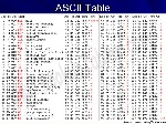 ASCII+Table