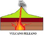 vulcano_peleano
