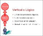 pensamiento vertical