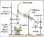 distillation-fract