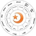 calendario islamico 2