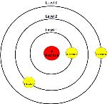 bohr_model_no_emission