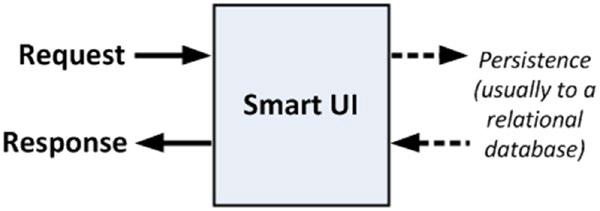 smart-ui