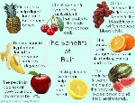 4160929d5e97ea972da0590795a1f3c9--fruit-benefits-the-benefits