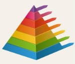 23567176-pyramid-chart
