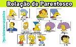 relacao-de-parentesco-codigo-civil (1)
