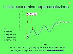 Il+ciclo+economico_+rappresentazione.