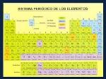 ordenacion-de-los-elementos-9-728