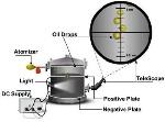 1e6d3820db3fedd985d16335df822413--oil-drop-experiment-modern-physics