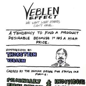 Principles-of-Design_Veblen-Effect_2c185fea04ba836e5835334b5edb67bf