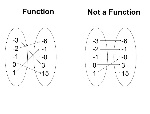 function-vs-not-function-6-728