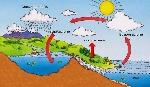 Immagine-ciclo-acqua