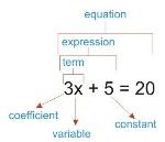 48ac256a0a2f2e8ed013656edfd27cb6--math-classroom-math-teacher