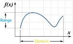 range-domain-graph