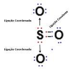 ligacao-covalente-coordenada-ou-dativa2