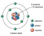 atomo-atomo