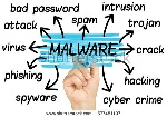 stock-photo-hand-highlighting-malware-tag-cloud-clear-glass-isolated-on-white-577481197