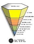 ACTFL%20Inverted%20Pyramid%202013_0