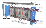 plate-heat-exchanger-in-canada1