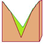 Valle  a V
