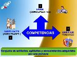 competencias-5-728