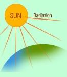 heat-radiation
