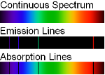 Difference-Between-Continuous-Spectrum-and-Line-Spectrum-1