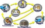 1393745748_canales-de-distribucion