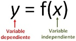 variable-dependiente