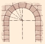 arco-medio-punto