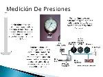 presiones