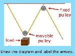 fixed+pulley+movable+pulley+load