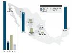 Proyectos-solares México
