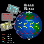 global_winds