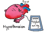 hypotension-low-blood-pressure-cartoon-illustration-heart-feeling-dizzy-reading-below-mm-hg-87852227