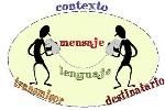 elementos-del-lenguaje