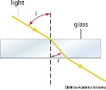 A5refraction