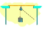 moveable-pulley-1