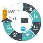 ciclo_desenvolvimento_agile_2