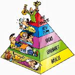 piramide-maslow-hoteles-turismo