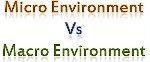 Micro-Vs-Macro-Environment-thumbnail