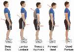 bad-posture-types