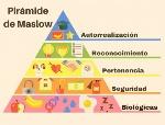 piramide-de-maslow_bg