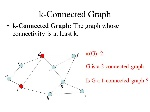 k-Connected+Graph+k-Connected+Graph_+The+graph+whose+connectivity+is+at+least+k.+(G)=2.+a.+b.+c.