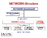 NetworkStructure (1)