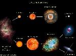 stellar_evolution-1030x773