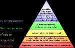 350px-Pirámide_de_Maslow.svg